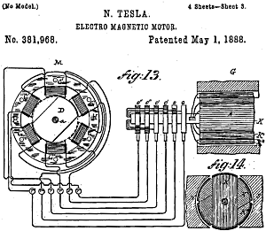 Tesla Mag ic Motor on 3 phase induction motor generator